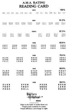AMA Test Chart