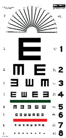 Astigmatic/Tumbling E Eye Charts